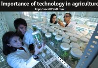 importance of technology in agriculture