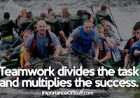 importance of teamwork quote