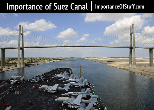importance of suez canal